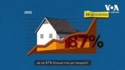Експлейнер: Як робота з дому змінить американський ринок праці та суспільство. Відео