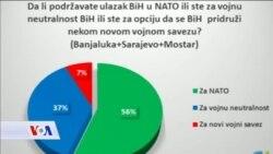 NATO i BiH: Republika Srpska prati stavove Srbije