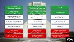 ۲۱ نهاد ایرانی شامل بیش از یکصد نفر که دارایی شخصی آنها تحت نظر خواهند بود