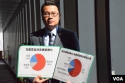 香港民主黨立法會議員尹兆堅。(美國之音湯惠芸攝)