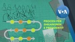 Procesi i shkarkimit të presidentit