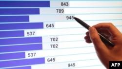 皮尤研究中心公佈最新國際民意調查結果