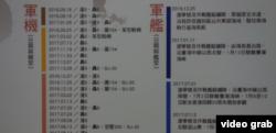 台湾国防部星期二公布蔡英文政府上任来第一份国防报告书,对解放军自去年中以来长航演训的日期、次数、机型、航线有详细说明。