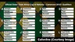 Classement des groupes pour les éliminatoires de la CAN 2019, 12 janvier 2017/Cafonline