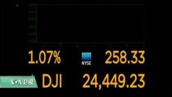 VOA连线(方冰):纽约股市周一强劲反弹