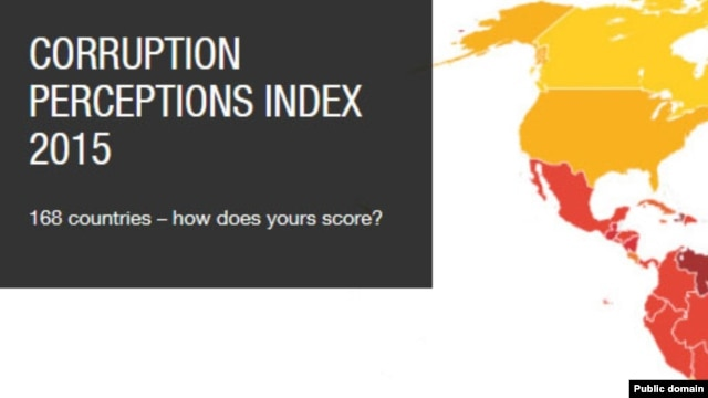 Transparency International's Corruption Index 2015