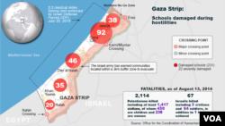 Gaza Conflict, death tolls, damaged schools, August 13, 2014