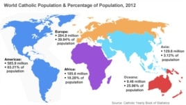 World Catholic population, 2012.