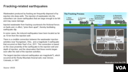 Fracking-related earthquakes
