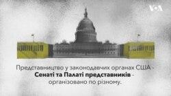 Експлейнер: Перевага малих штатів у Сенаті США. Відео