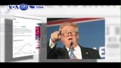 Tỉ lệ ủng hộ gia tăng dành cho Donald Trump (VOA60)