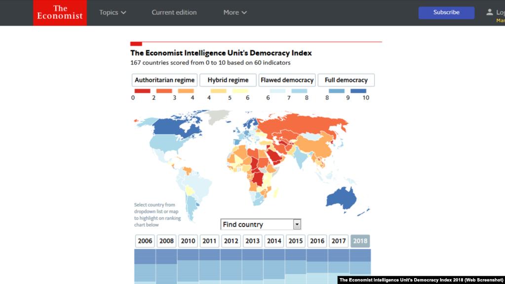 """Việt Nam bị xếp vào nhóm các nước """"Độc tài,"""" chế độ kém dân chủ nhất trong số bốn chính thể theo phân loại của The Economist Intelligence Unit."""