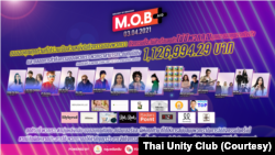 Thai Unity club raised over 1.12 million baht or about $40,000 at a virtual concert on Clubhouse