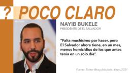 """El presidente de El Salvador, Nayib Bukele, escribió en su cuenta de Twitter el 4 de septiembre de 2021: """"Falta muchísimo por hacer, pero El Salvador ahora tiene, en un mes, menos homicidios de los [que] antes tenía en un solo día""""."""