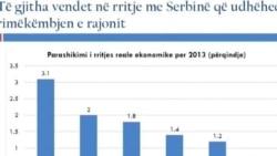 BB për ekonominë e Shqipërisë