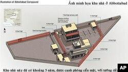 Nacrt kompleksa u Abotabadu u Pakistanu, gde su američki specijalci ubili Osamu bin Ladena
