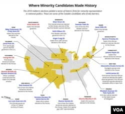 Where Minority Candidates Made History in 2018 Midterm Elections