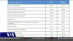 Kosovë: Rezultatet përfundimtare të zgjedhjeve