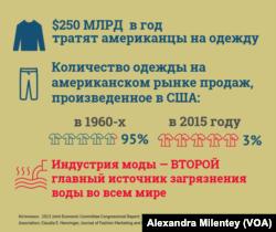 Инфографика: Александра Милентей