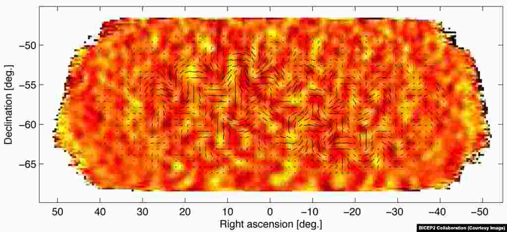 The tiny temperature fluctuations of the cosmic microwave background (shown here as color) trace primordial density fluctuations in the early universe that seed the later growth of galaxies.