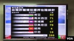 台灣立法院質詢的圖卡 (美國之音張永泰拍攝)
