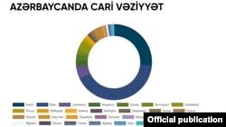 Koronavirusa yoluxanların statistikası