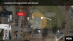 Shooting at Congressional Baseball Practice