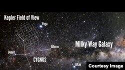 Kepler scrute plus de 150 000 étoiles similaires au Soleil et situées dans les constellations du Cygne et de la Lyre