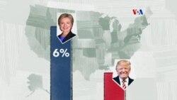 Mundo cambiante de encuestas