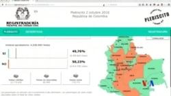 2016-10-03 美國之音視頻新聞: 哥倫比亞公投否決內戰和平協議