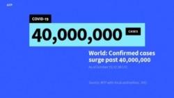 Idadi ya maambukizi ya COVID-19 yafikia milioni 40 duniani