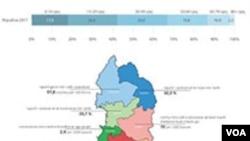 Population Movement