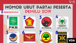 Partai-partai Peserta Pemilu 2019