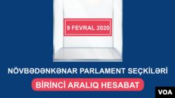 Demokratik Təşəbbüslər İnstitutu aralıq hesabatını açıqlayıb