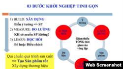 Chu trình khởi nghiệp tinh gọn (Lean Startup của Eric Ries.). Chụp từ bản dịch tiếng Việt trên Sachhoc.com