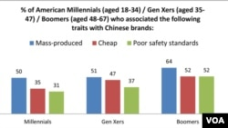 Source: JWTIntelligence 2012 Survey