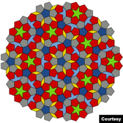 Penrose tiling gồm 6 mẫu gạch ghép lại. (Hình: Inductiveload/Wikimedia/Public Domain)