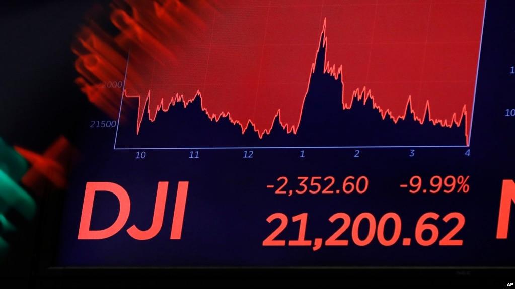 资料照:纽约证券交易所交易大厅内的数字面板显示道琼斯指数收盘价。(2020年3月12日)(photo:VOA)