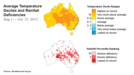 Average Temperature Deciles and Rainfall Deficiencies