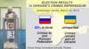 Thủ tướng Crimea: 93% cử tri muốn gia nhập Nga