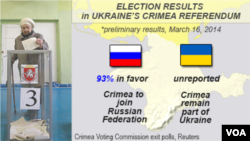 Preliminary results, Crimea referendum