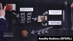 Almaniyanın ARD telekanalında getmiş verilişdən kadr