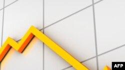 На рынках США и Европы – понижение основных индексов