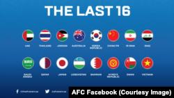کشور های راه یافته به دور حذفی جام ملت های آسیا