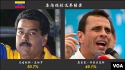 委内瑞拉选举结果