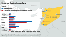Deaths Across Syria, map dated June 9, 2012