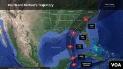 Traiettoria dell'uragano Michael