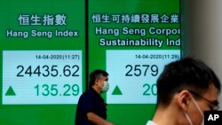 People wearing face masks walk past a bank electronic board showing the Hong Kong share index at Hong Kong Stock Exchange Tuesday, April 14, 2020. Asian shares rose Tuesday although investors were braced for a sobering first look at how the…