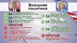 Позиции кандидатов по основным вопросам