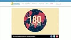 Коррупционный рейтинг от Transparency International